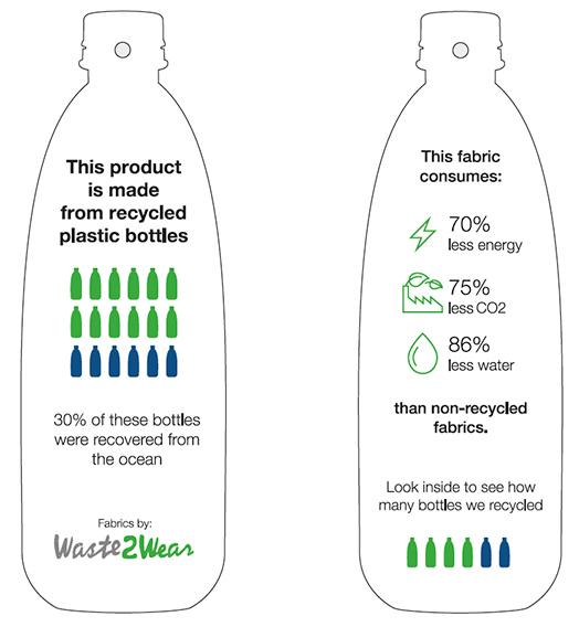 Waste2wearbottle tag 1